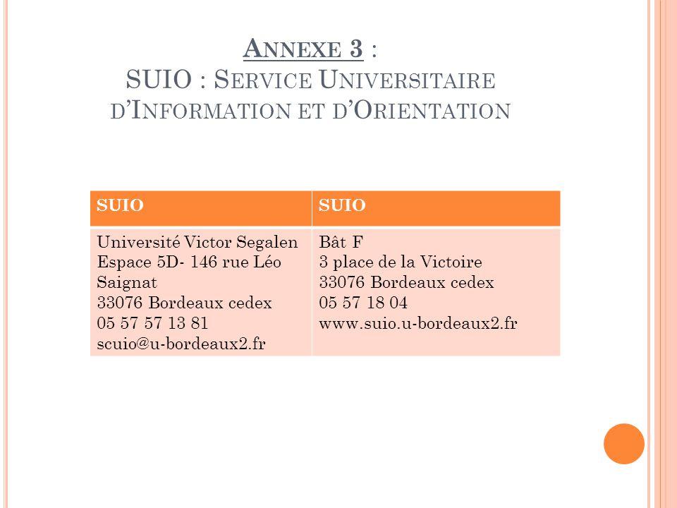 Annexe 3 : SUIO : Service Universitaire d'Information et d'Orientation