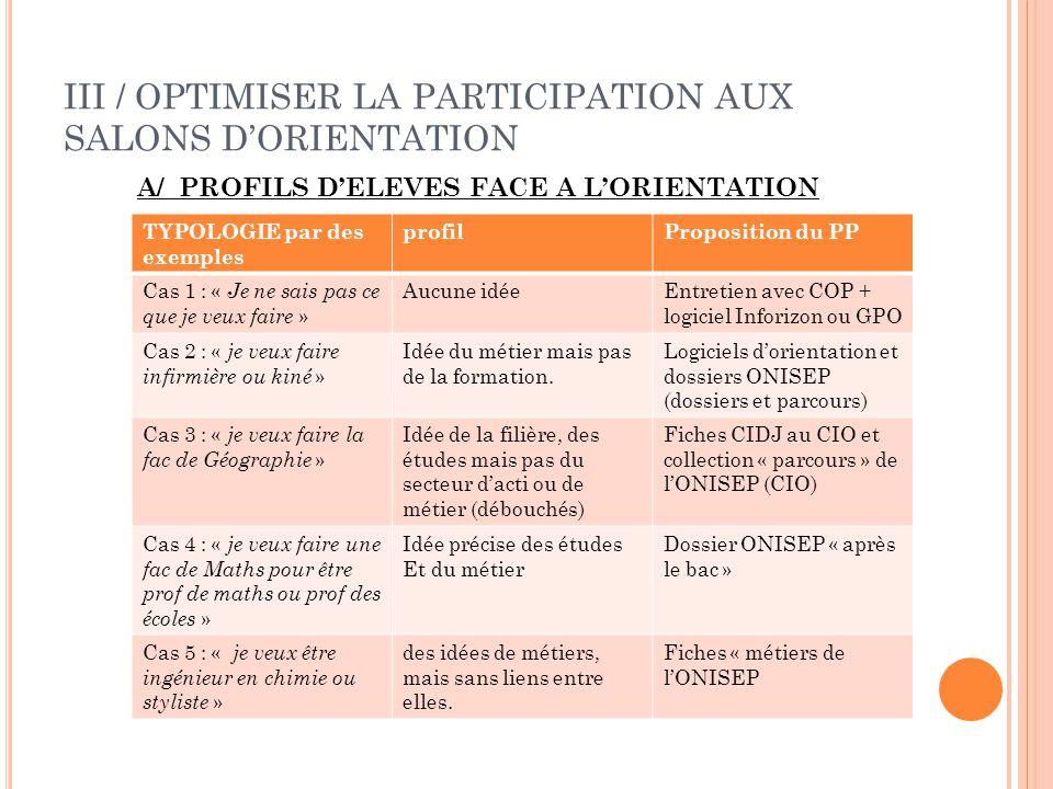 III / OPTIMISER LA PARTICIPATION AUX SALONS D'ORIENTATION
