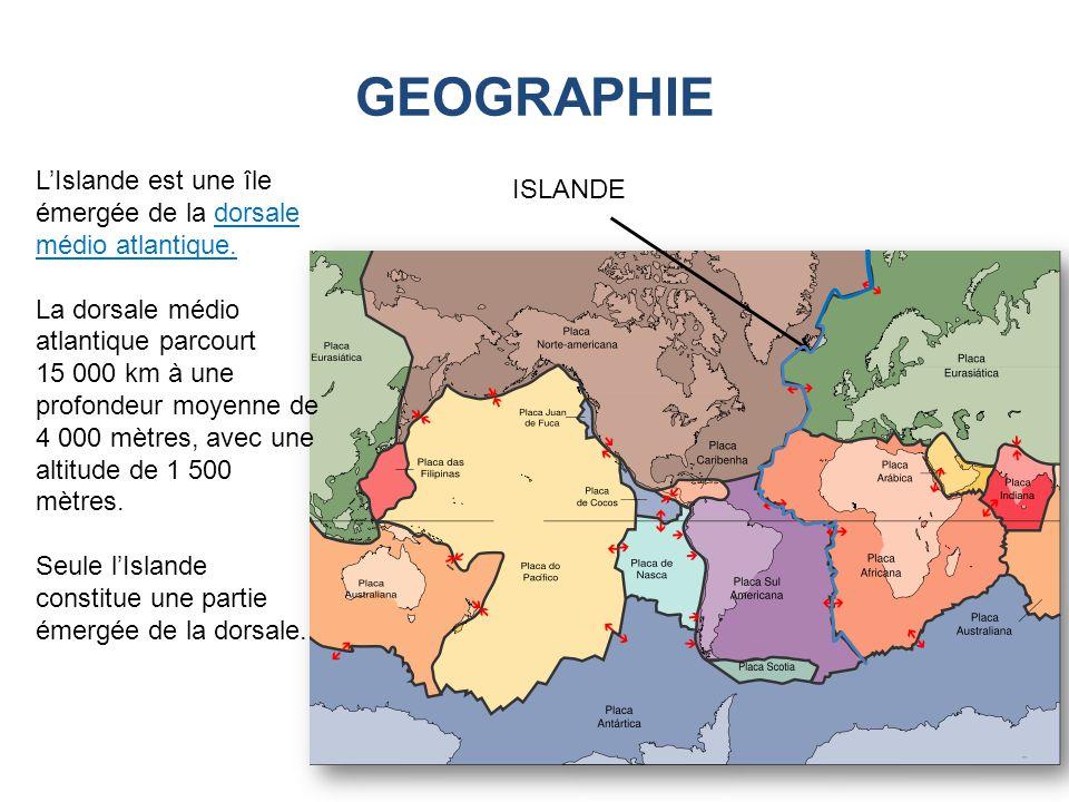 GEOGRAPHIE L'Islande est une île émergée de la dorsale médio atlantique. La dorsale médio atlantique parcourt.