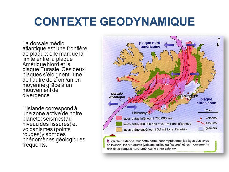 CONTEXTE GEODYNAMIQUE