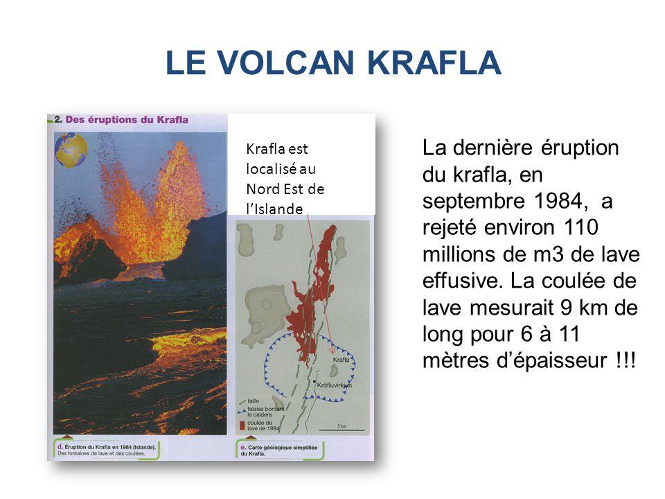 LE VOLCAN KRAFLA