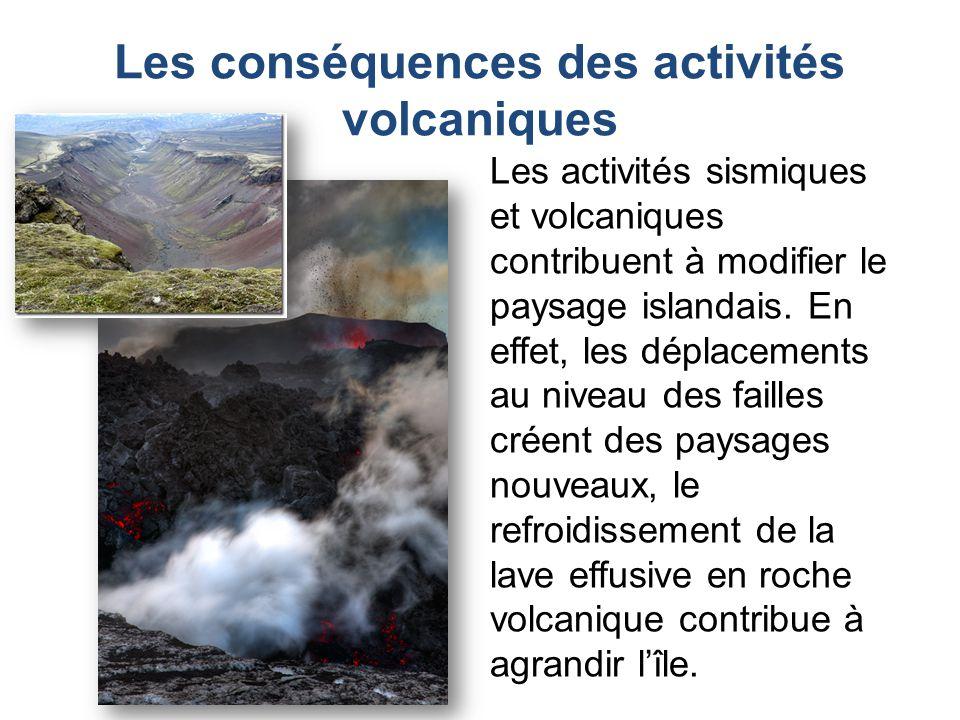 Les conséquences des activités volcaniques