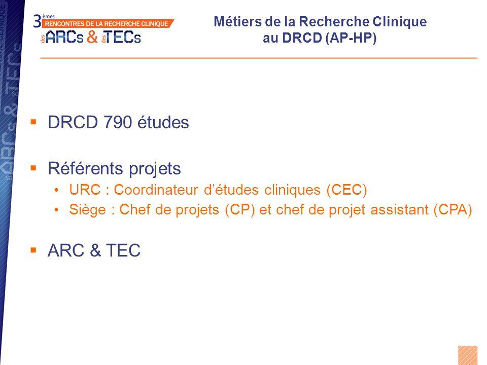 Métiers de la Recherche Clinique au DRCD (AP-HP)