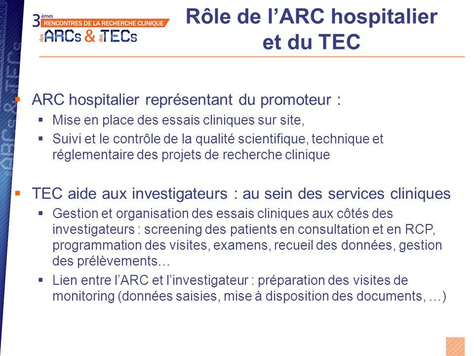 Rôle de l'ARC hospitalier et du TEC