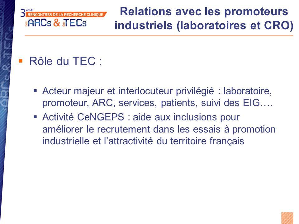 Relations avec les promoteurs industriels (laboratoires et CRO)