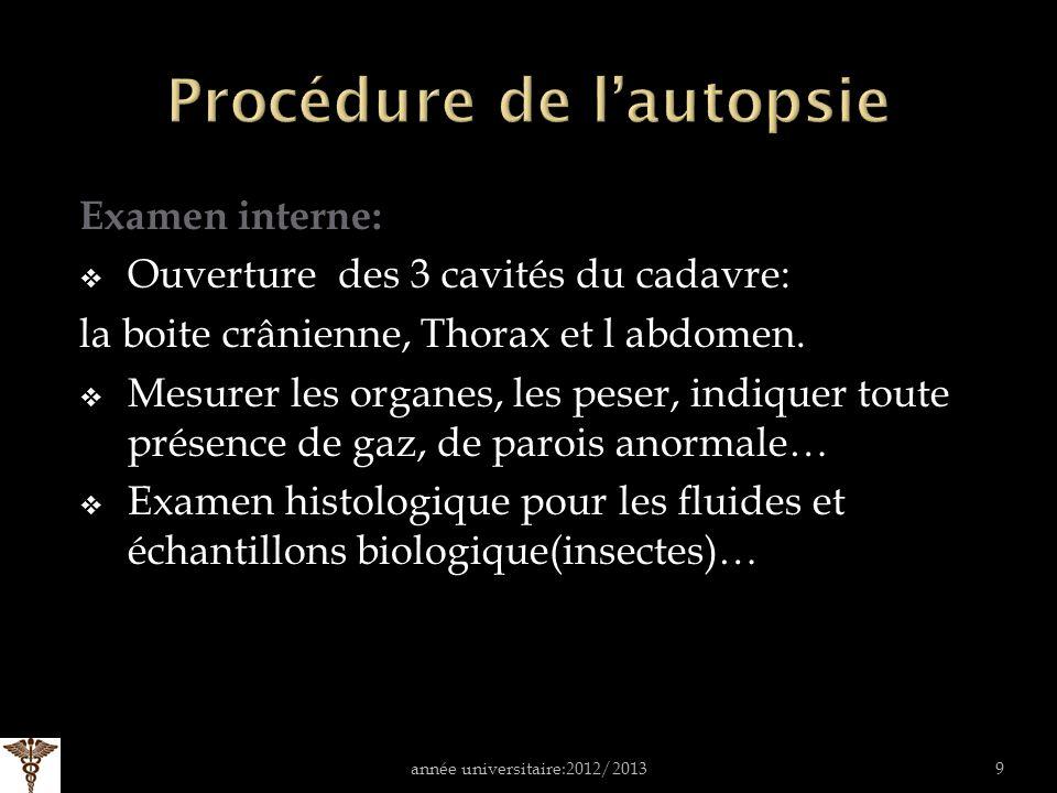 Procédure de l'autopsie