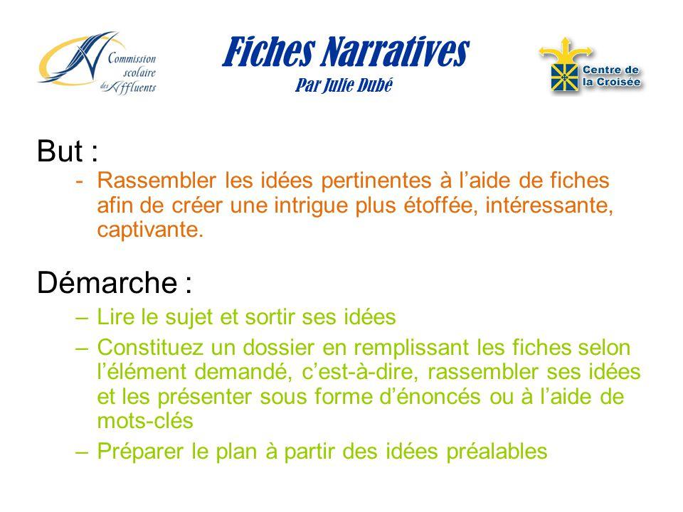Fiches Narratives Par Julie Dubé