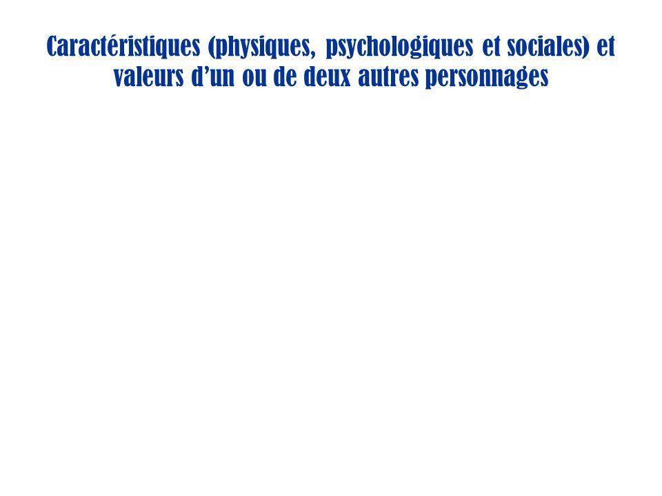 Caractéristiques (physiques, psychologiques et sociales) et valeurs d'un ou de deux autres personnages