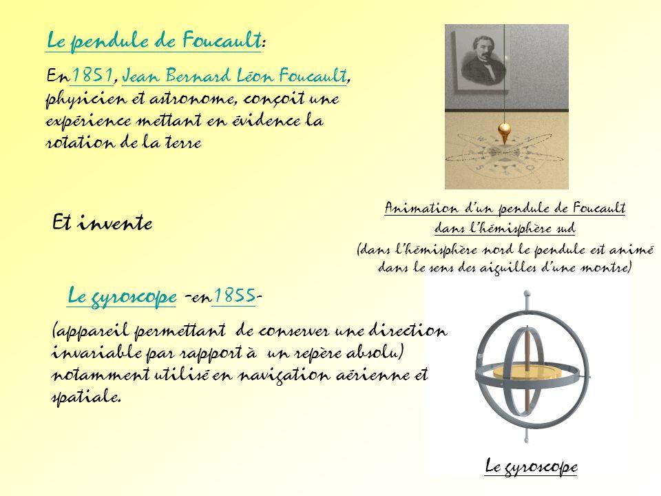 Animation d'un pendule de Foucault