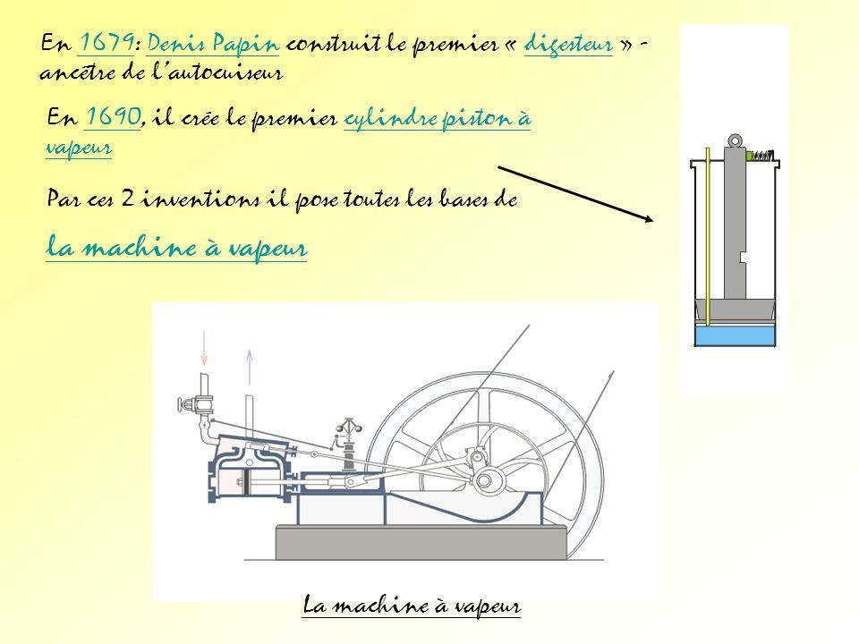 En 1679: Denis Papin construit le premier « digesteur » -ancêtre de l'autocuiseur