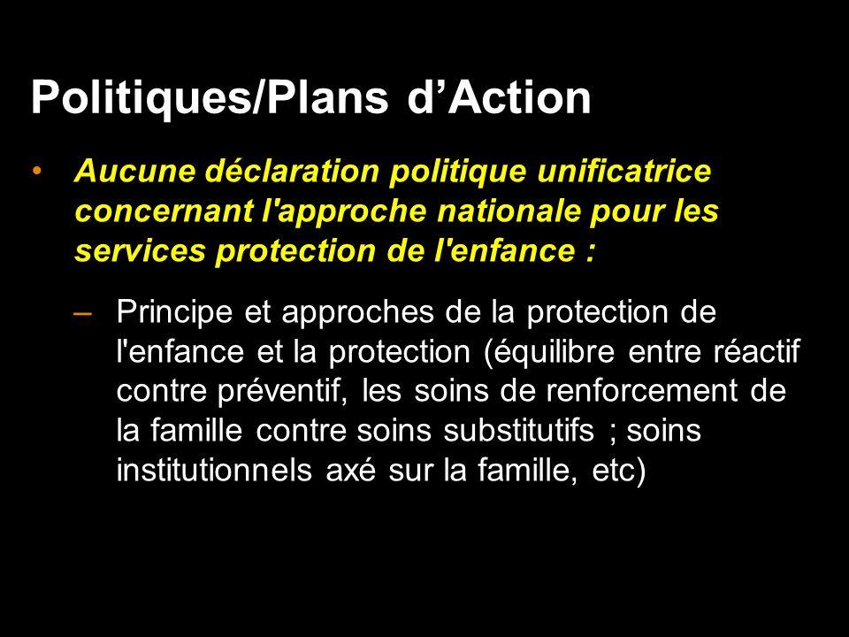 Politiques/Plans d'Action