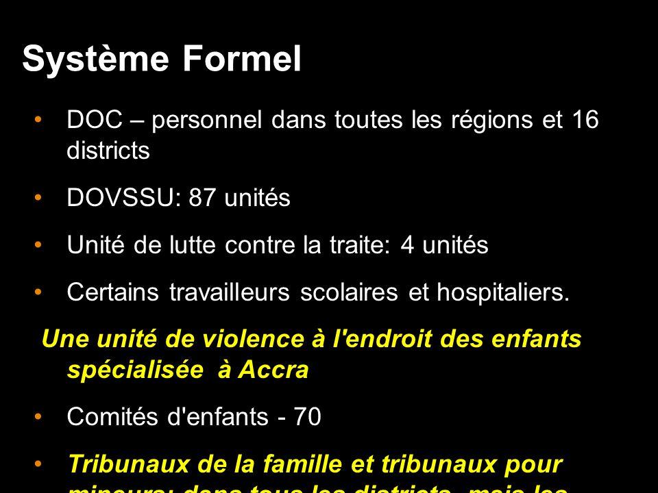 Système Formel DOC – personnel dans toutes les régions et 16 districts