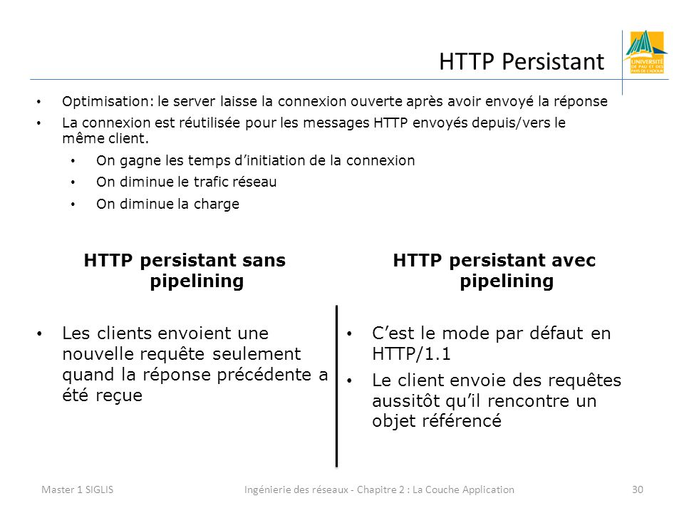 HTTP persistant sans pipelining HTTP persistant avec pipelining