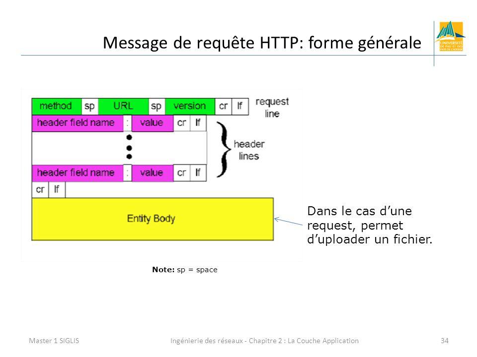 Ingénierie des réseaux - Chapitre 2 : La Couche Application