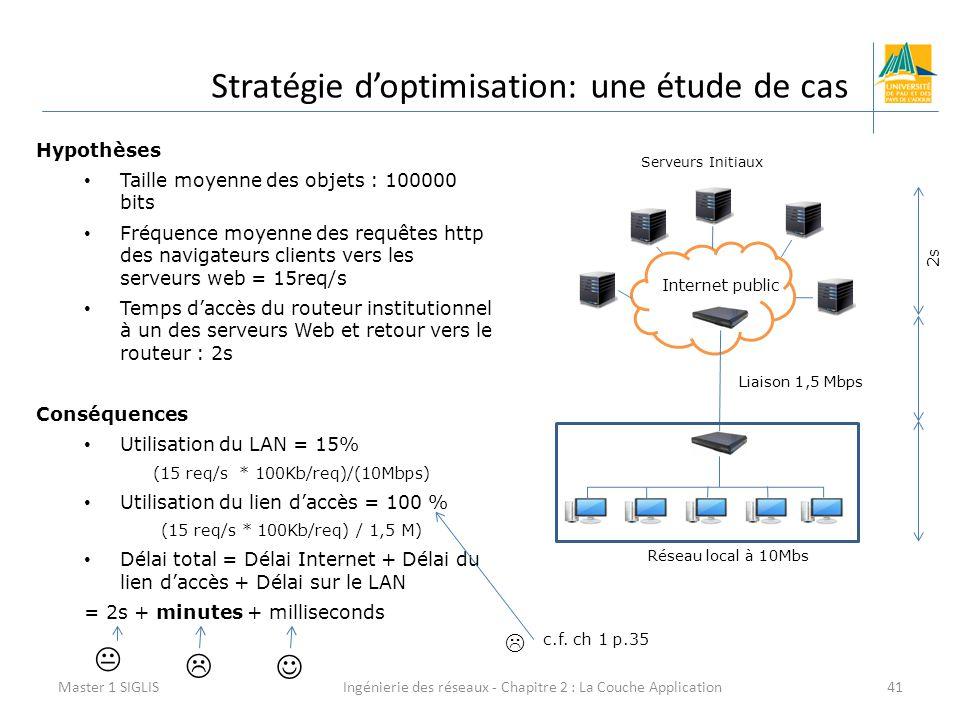 Stratégie d'optimisation: une étude de cas