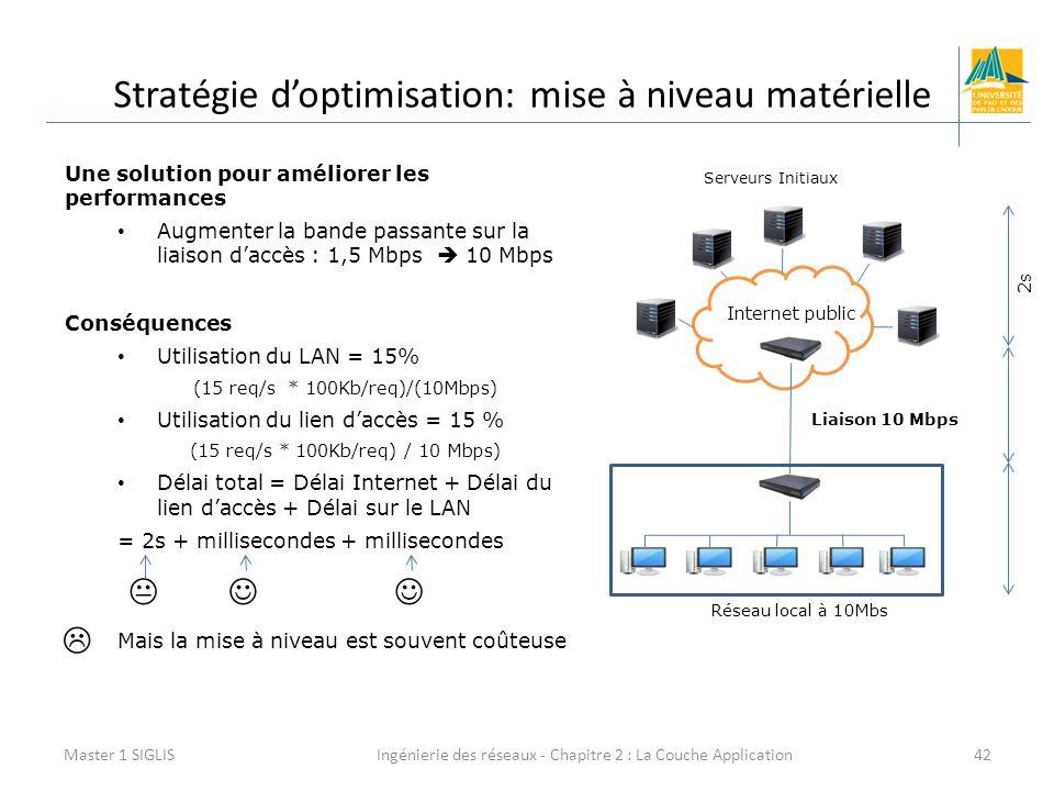 Stratégie d'optimisation: mise à niveau matérielle