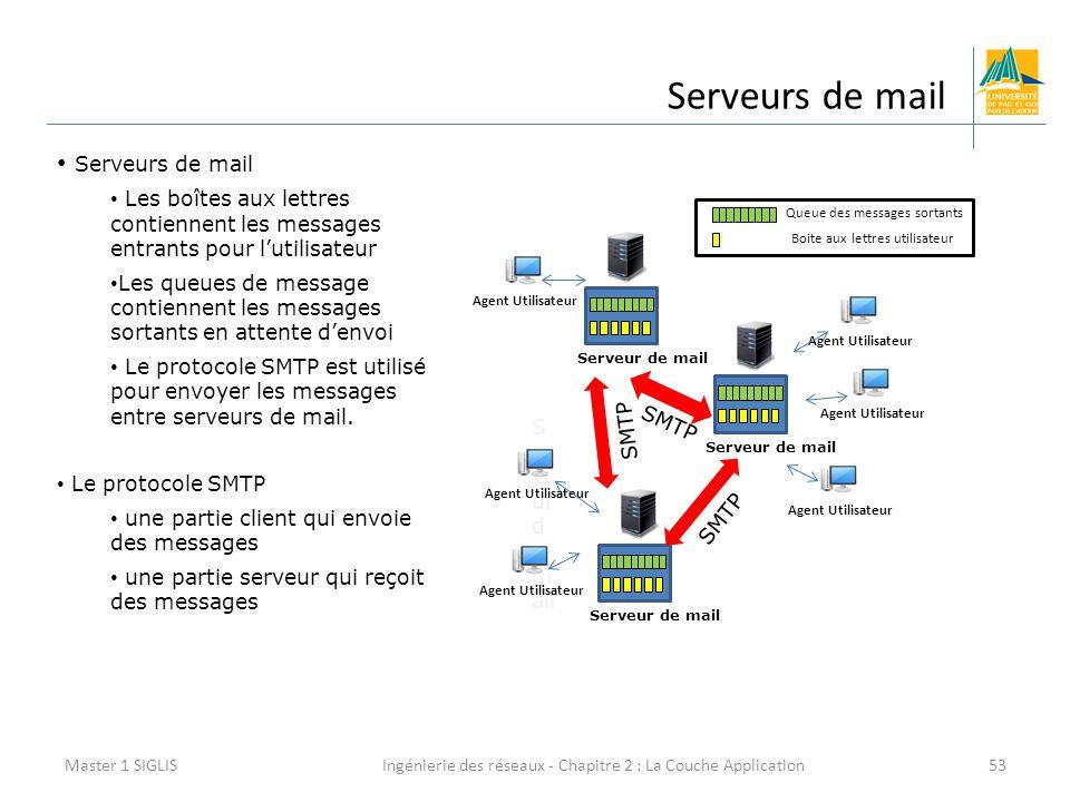 Serveurs de mail Serveurs de mail