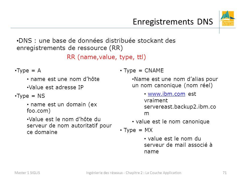 Enregistrements DNS DNS : une base de données distribuée stockant des enregistrements de ressource (RR)