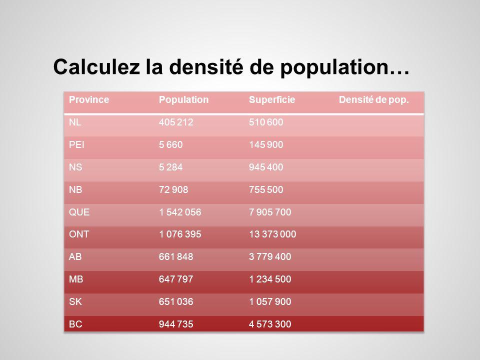 Calculez la densité de population…
