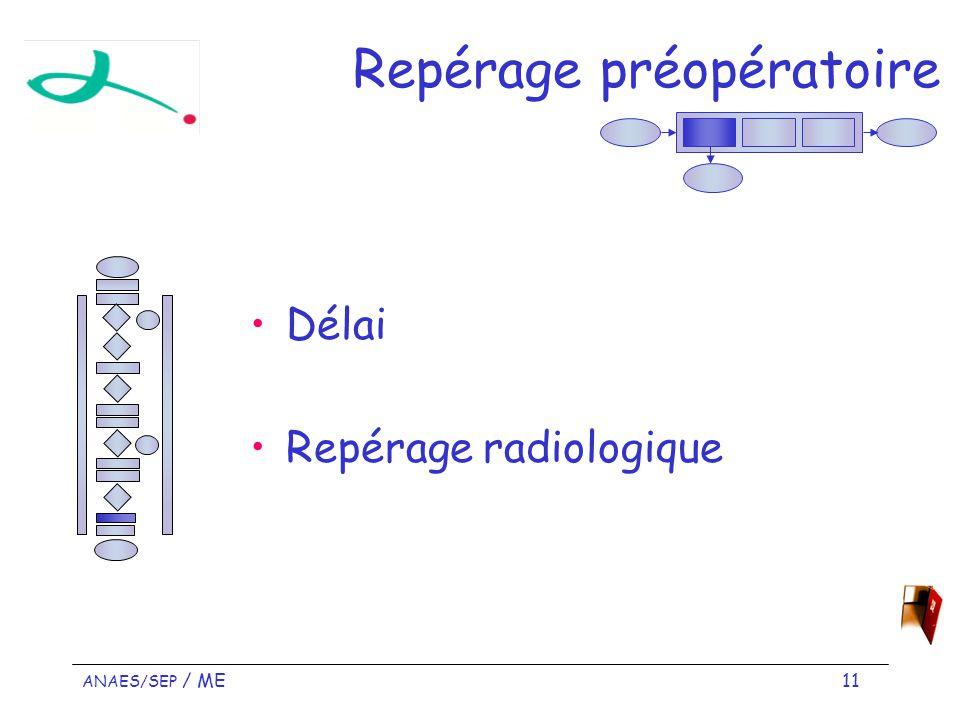 Repérage préopératoire