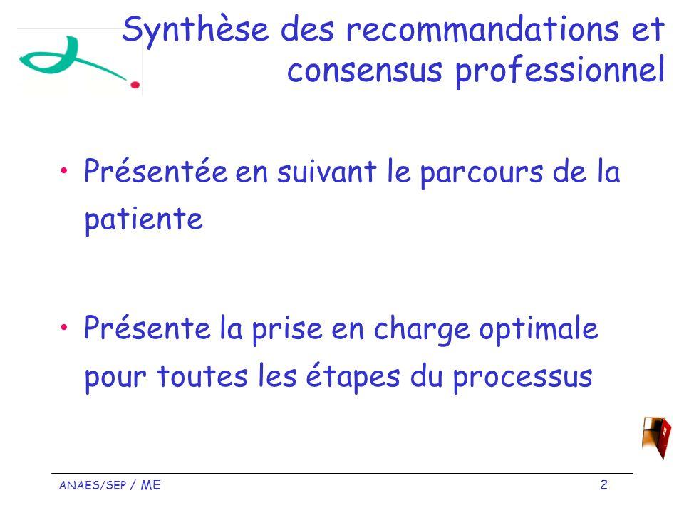 Synthèse des recommandations et consensus professionnel