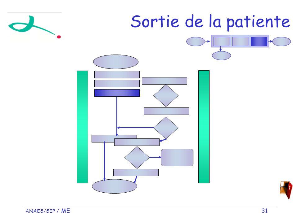 Sortie de la patiente ANAES/SEP / ME 31