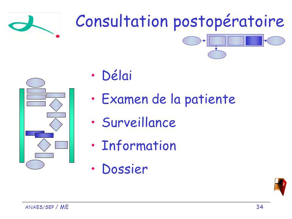 Consultation postopératoire