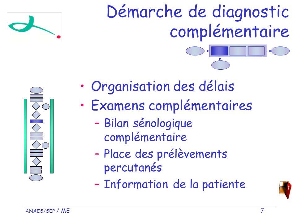 Démarche de diagnostic complémentaire