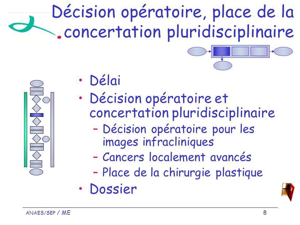 Décision opératoire, place de la concertation pluridisciplinaire
