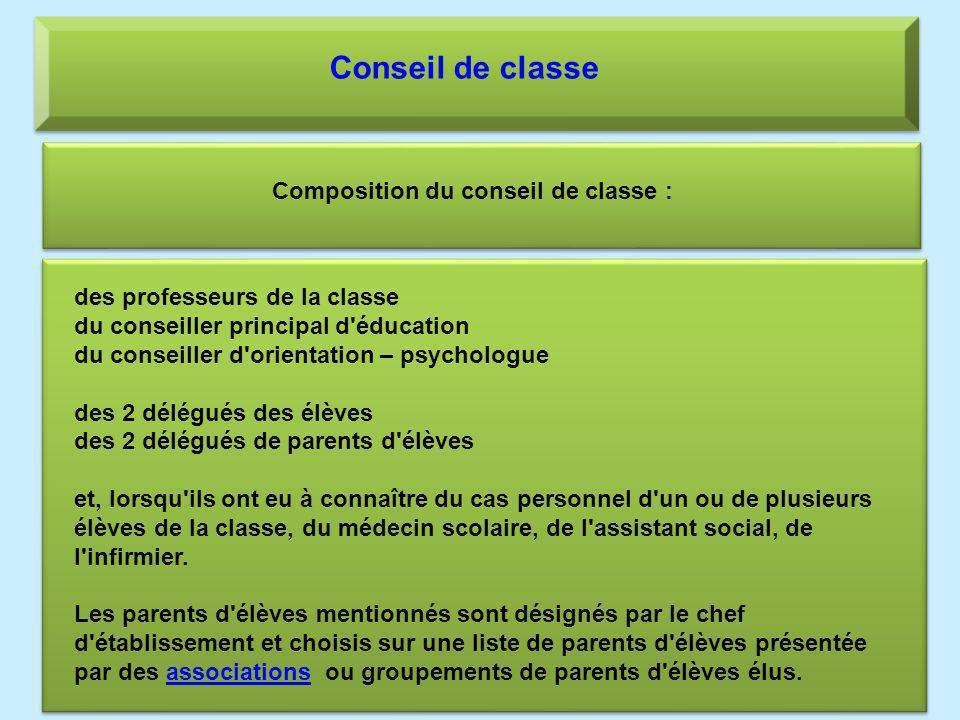Composition du conseil de classe :