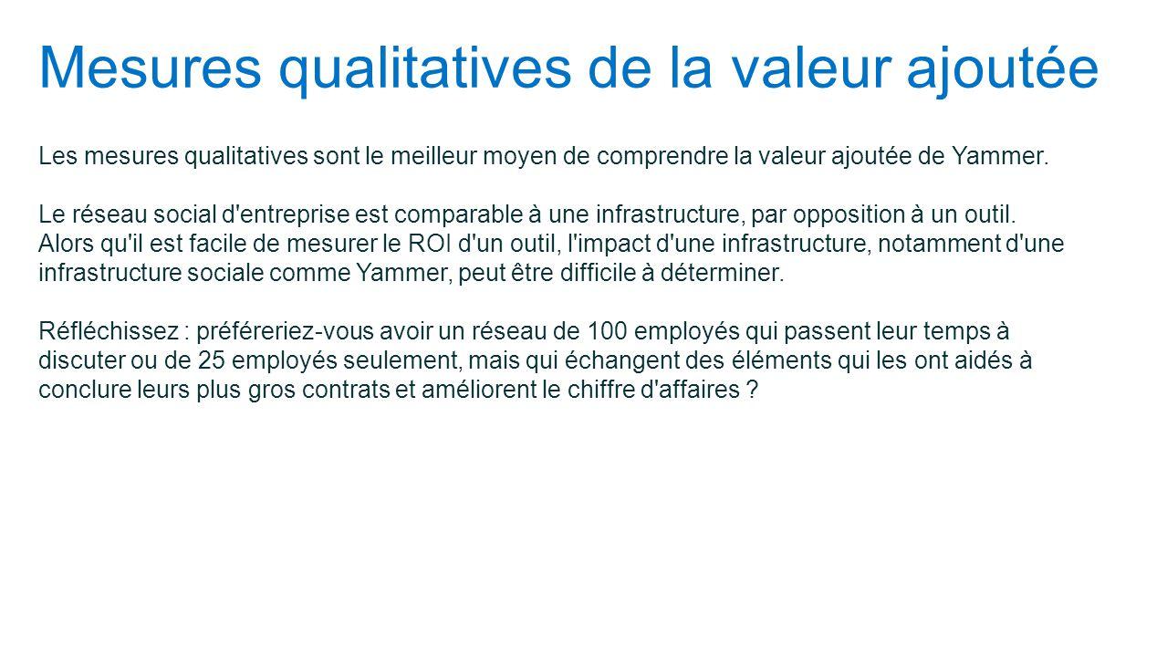 Mesures qualitatives de la valeur ajoutée