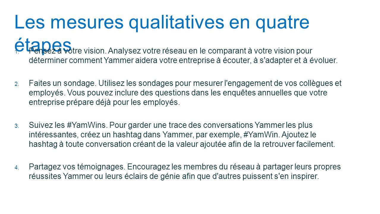 Les mesures qualitatives en quatre étapes