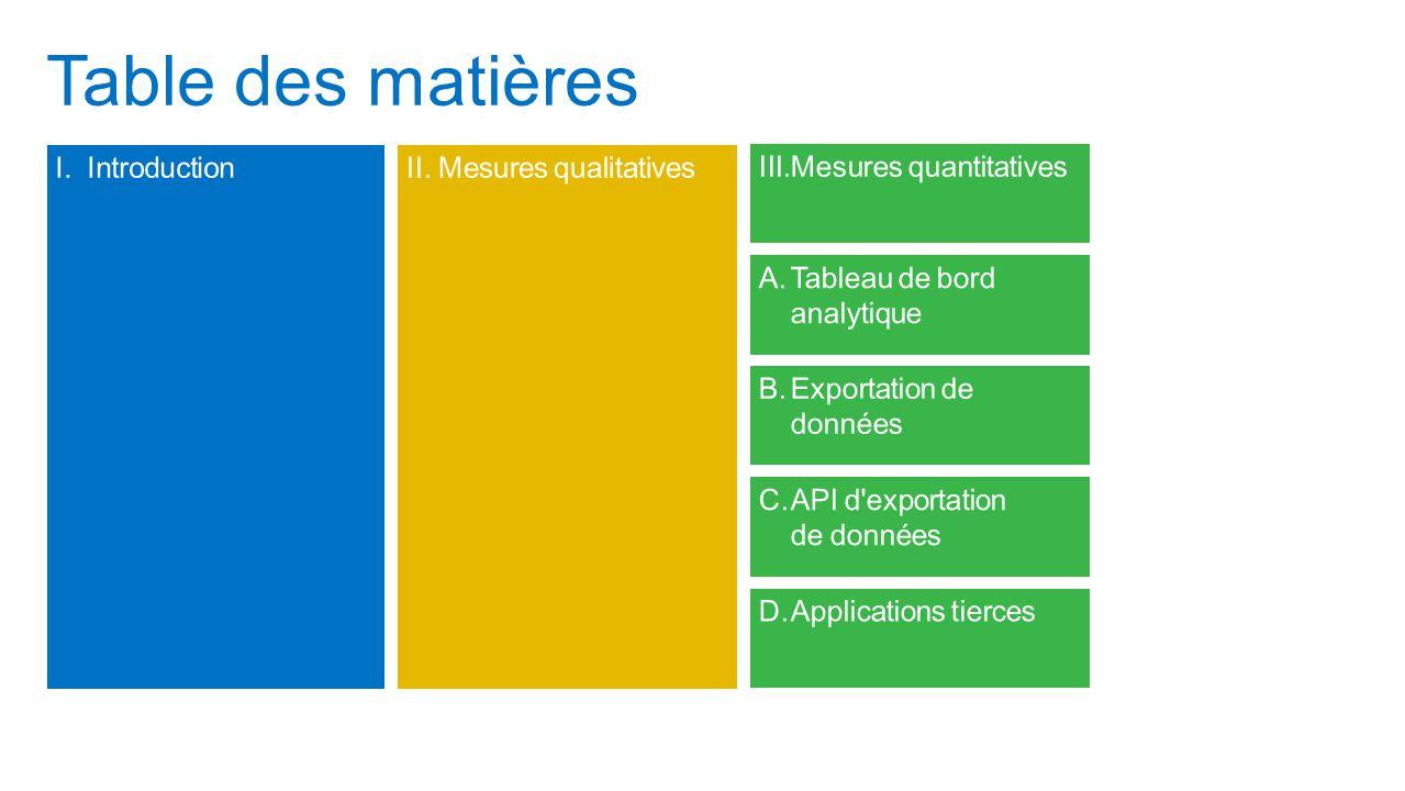 Table des matières Programme I. Introduction II. Mesures qualitatives