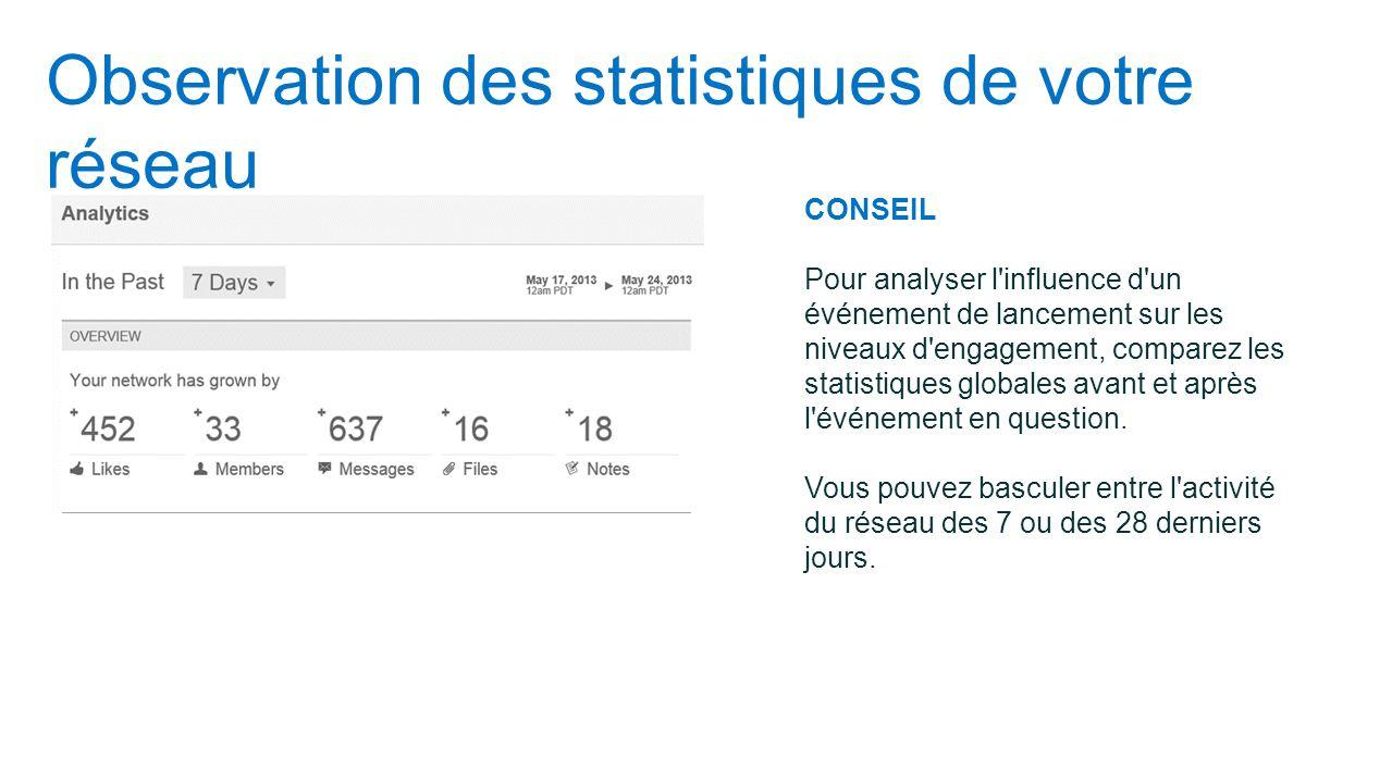 Observation des statistiques de votre réseau