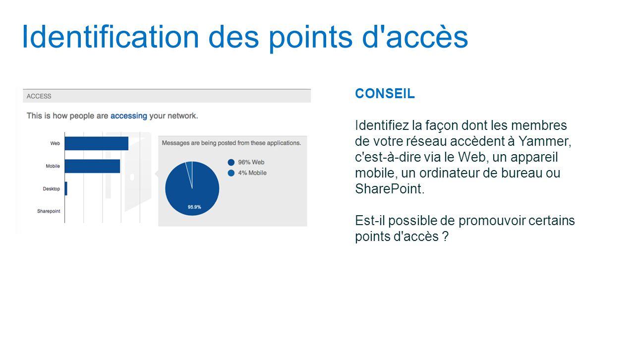 Identification des points d accès