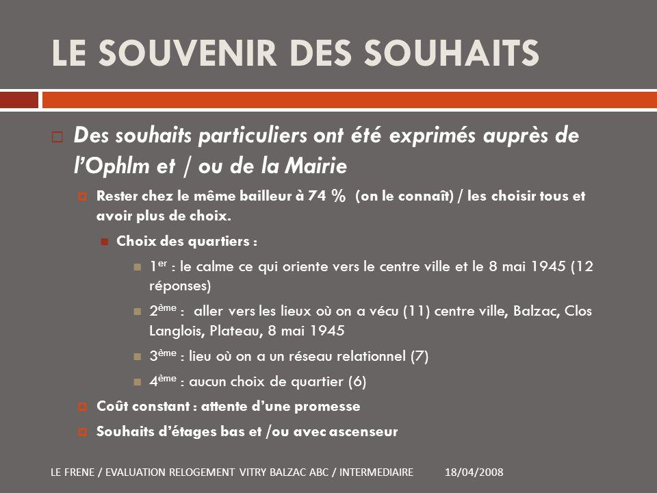 LE SOUVENIR DES SOUHAITS