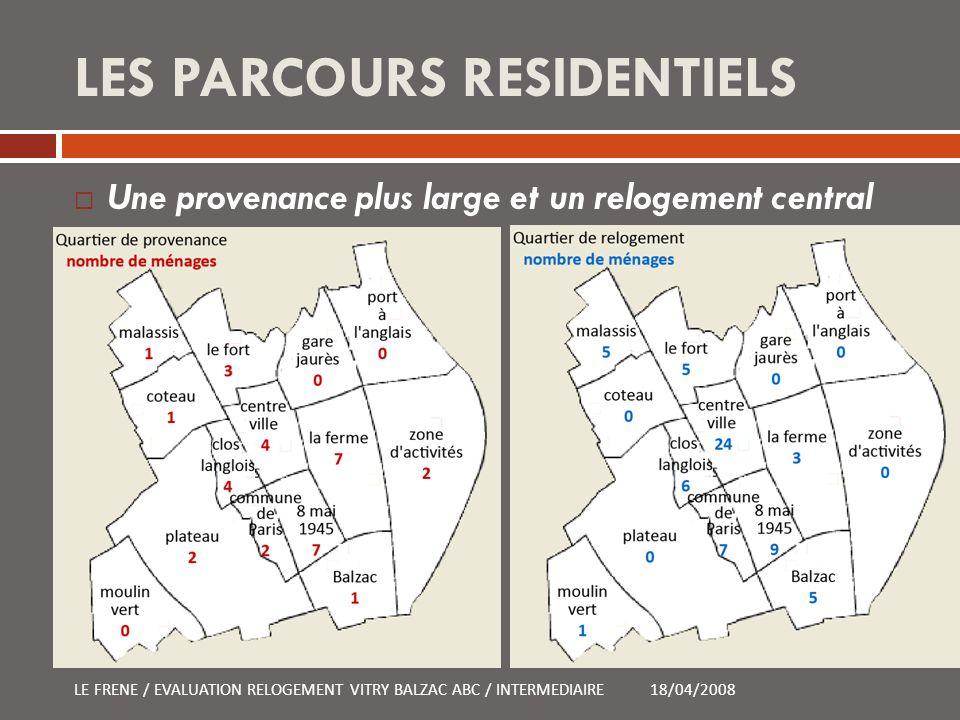LES PARCOURS RESIDENTIELS