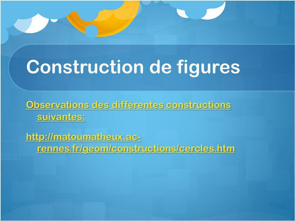 Construction de figures