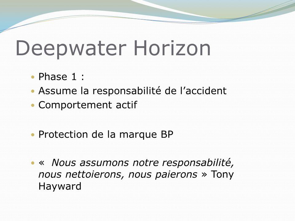 Deepwater Horizon Phase 1 : Assume la responsabilité de l'accident