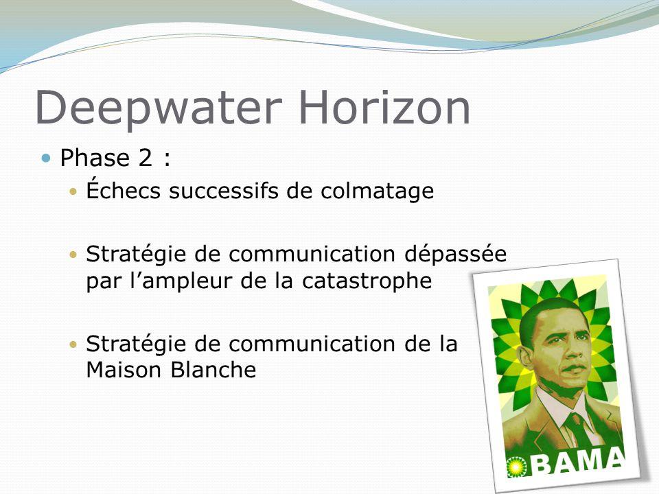 Deepwater Horizon Phase 2 : Échecs successifs de colmatage