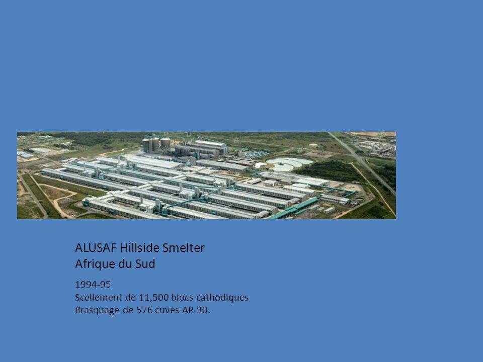 ALUSAF Hillside Smelter Afrique du Sud