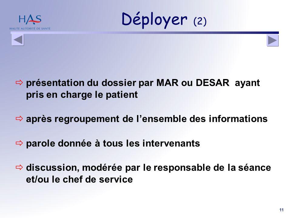 Déployer (2) présentation du dossier par MAR ou DESAR ayant pris en charge le patient. après regroupement de l'ensemble des informations.