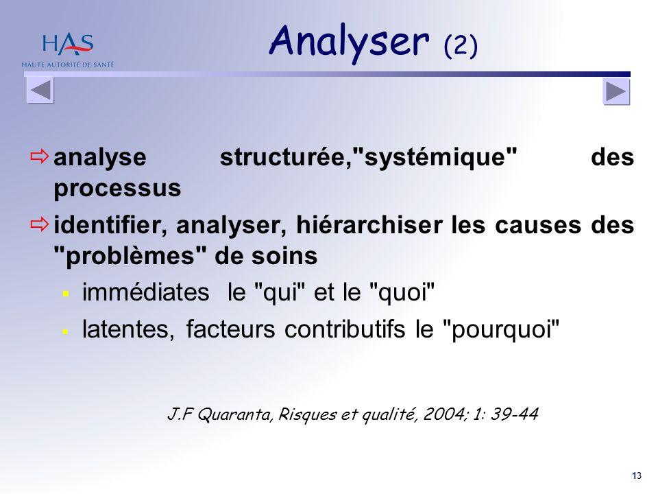 Analyser (2) analyse structurée, systémique des processus