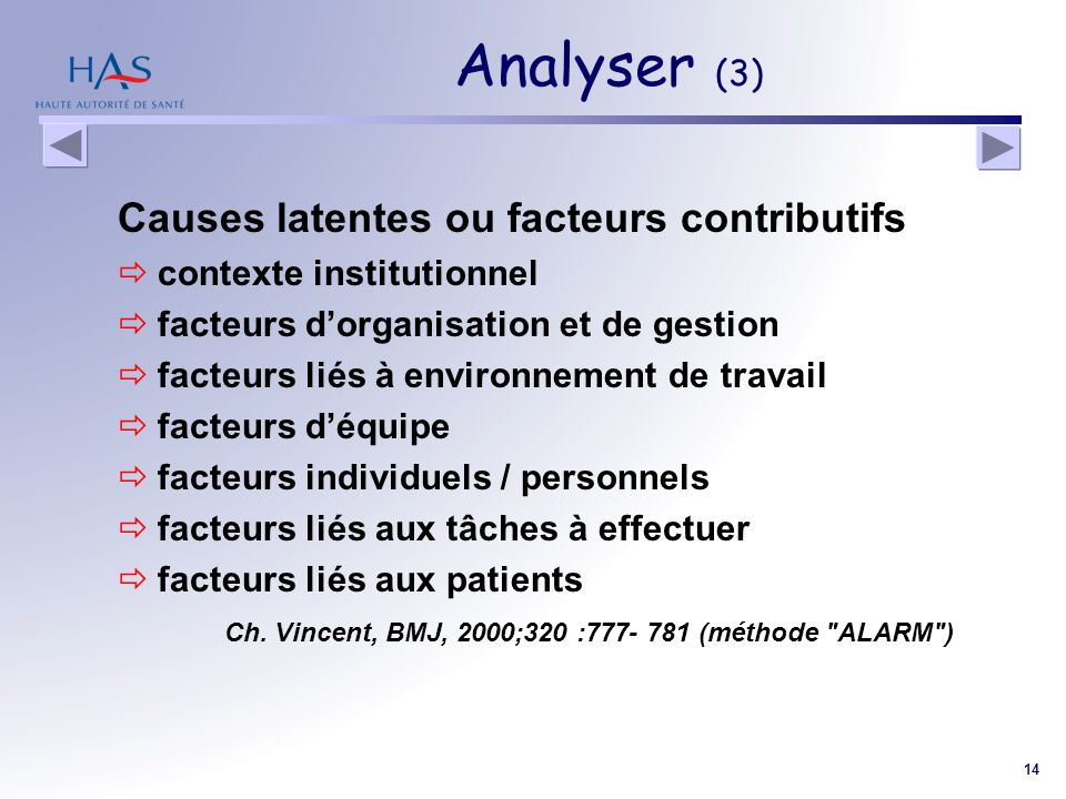 Analyser (3) Causes latentes ou facteurs contributifs