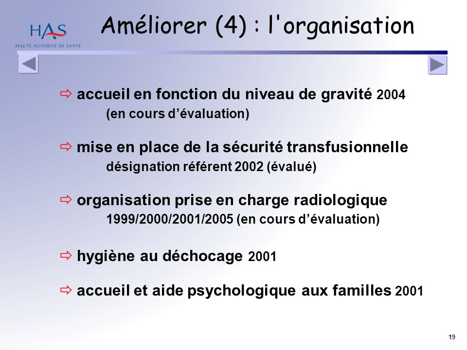 Améliorer (4) : l organisation