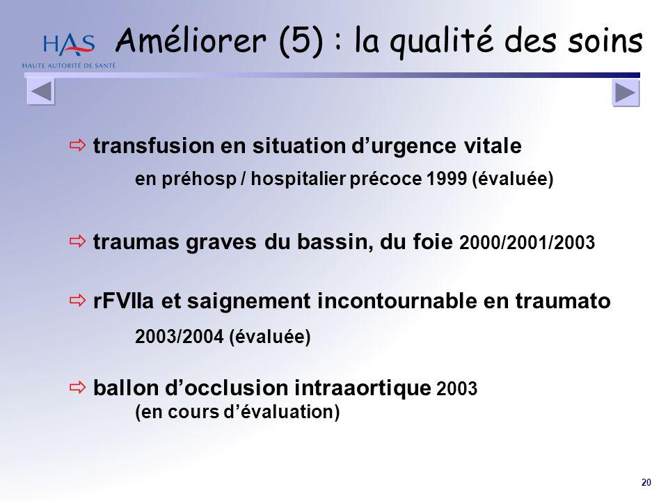 Améliorer (5) : la qualité des soins