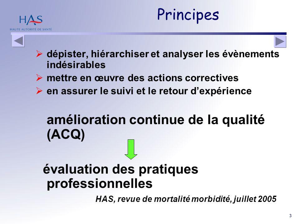 Principes évaluation des pratiques professionnelles