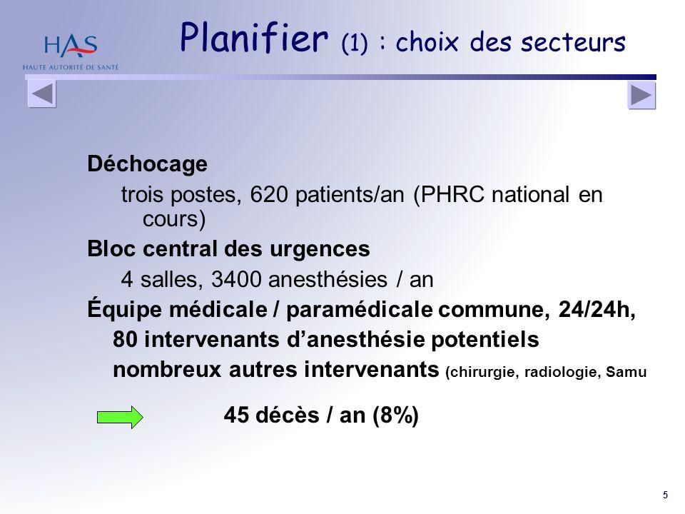 Planifier (1) : choix des secteurs