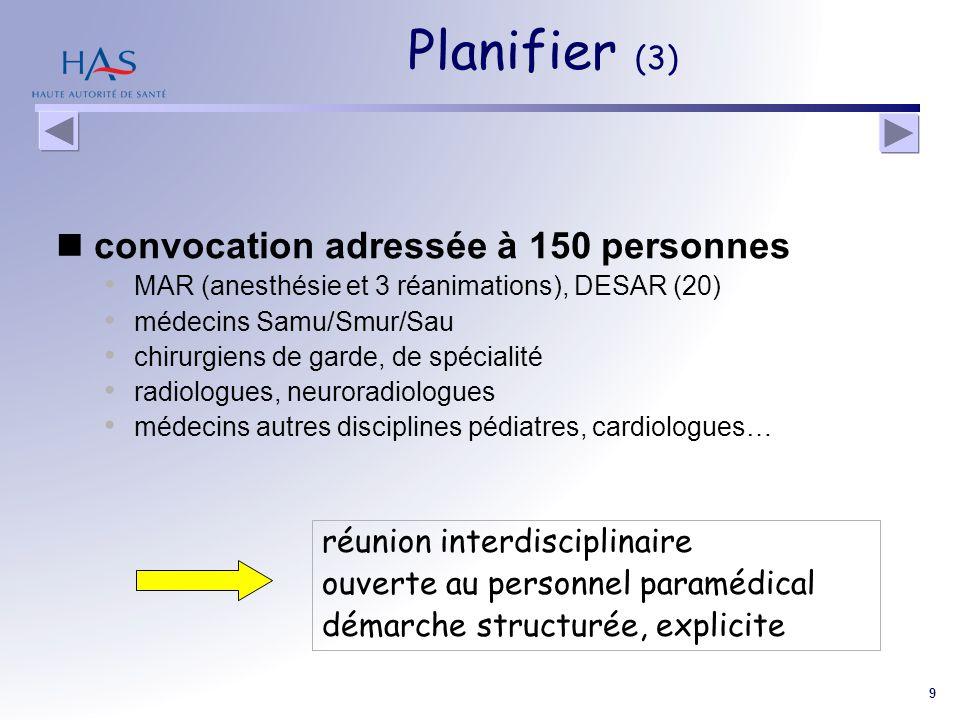 Planifier (3)  convocation adressée à 150 personnes
