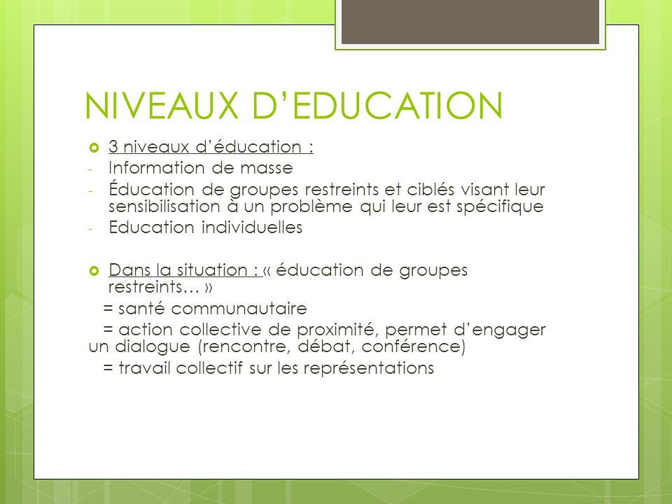 NIVEAUX D'EDUCATION 3 niveaux d'éducation : Information de masse